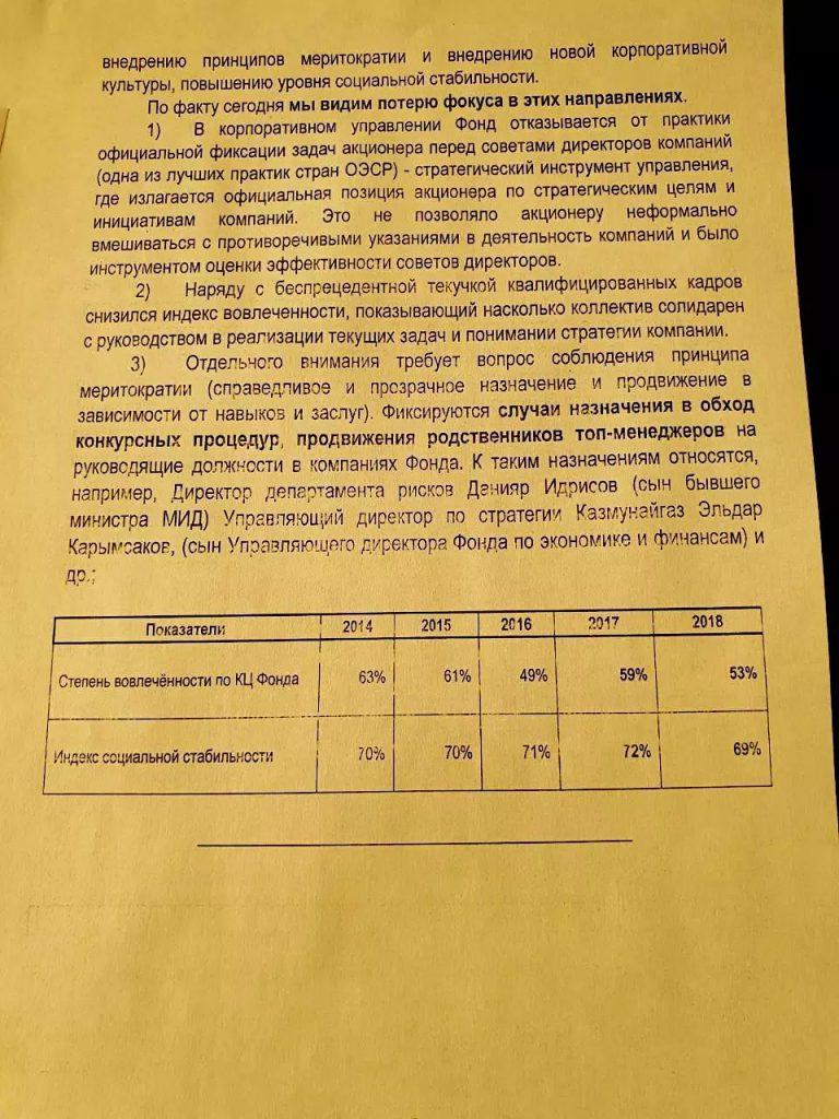 """Самрук-Казына """"разлюбит"""" АТФбанк: выгодный развод Галимжана Есенова гарантирует безопасность семейного капитала"""